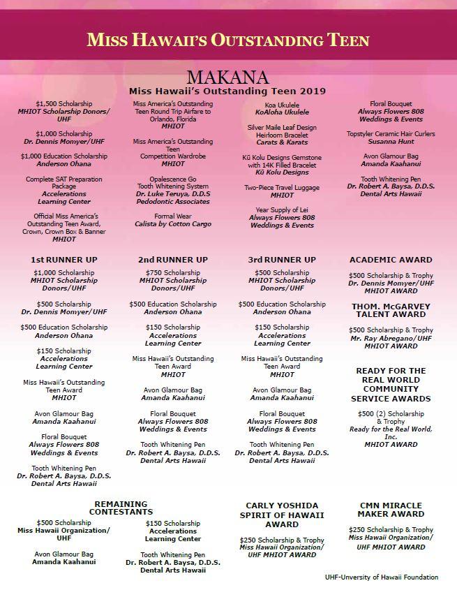 Makana 2019